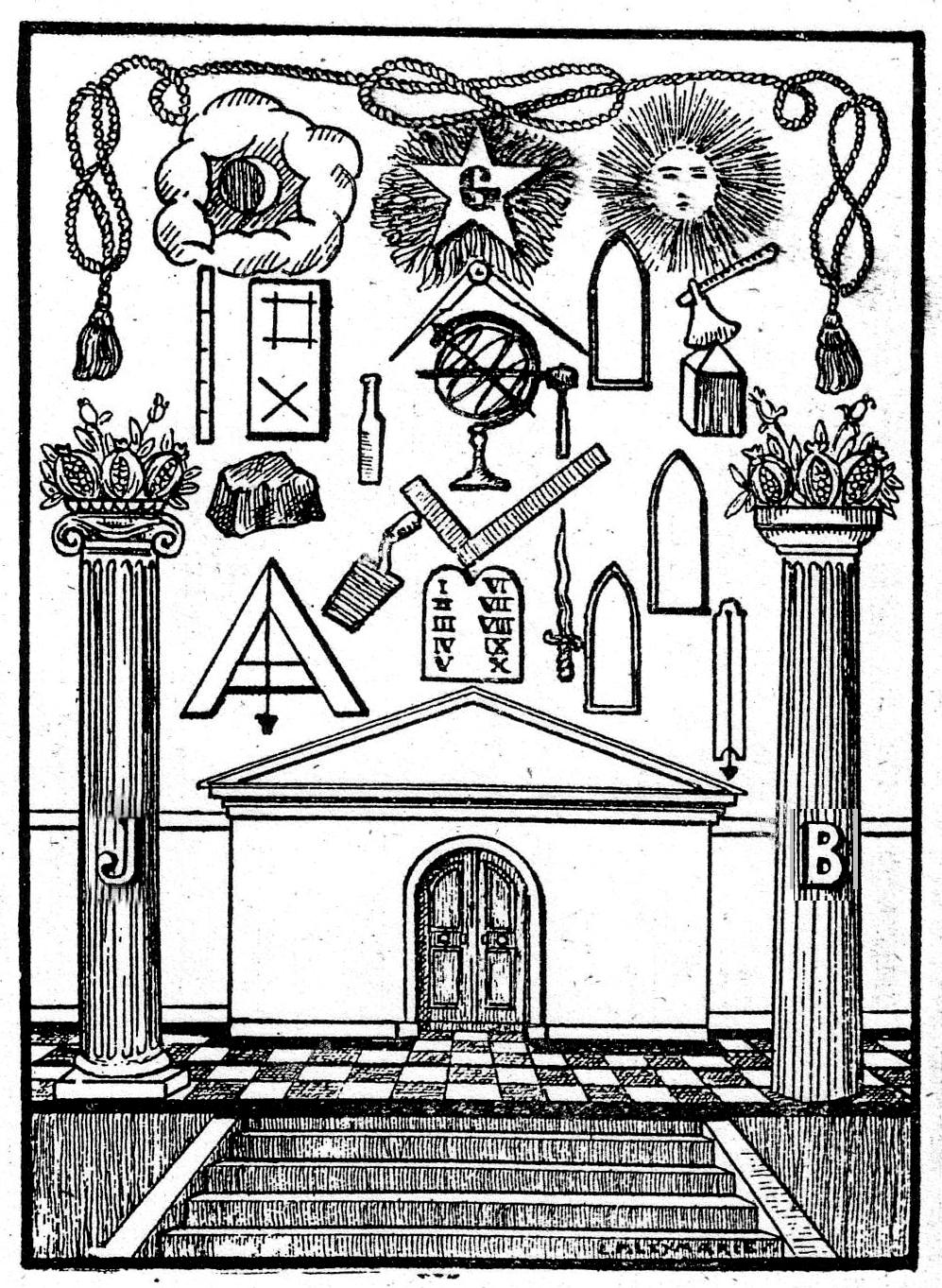 Afbeeldingsresultaat voor symbolen vrijmetselarij